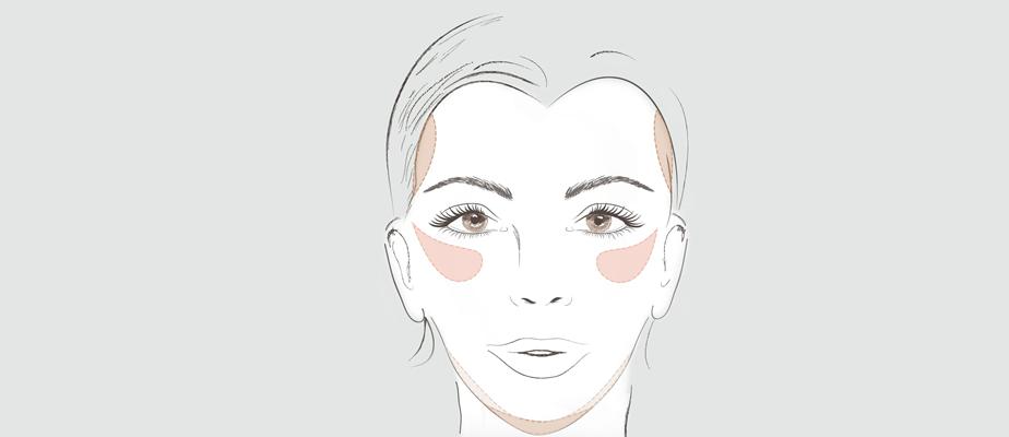 آرایش بر اساس فرم صورت