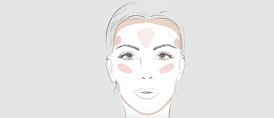 آرایش براساس فرم صورت